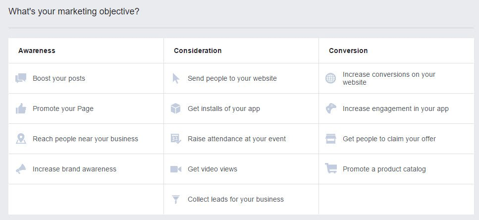 This image shows a list of 13 different choices to be made at the start of creating a Facebook ad