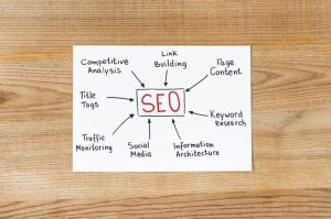 SEO information written on paper