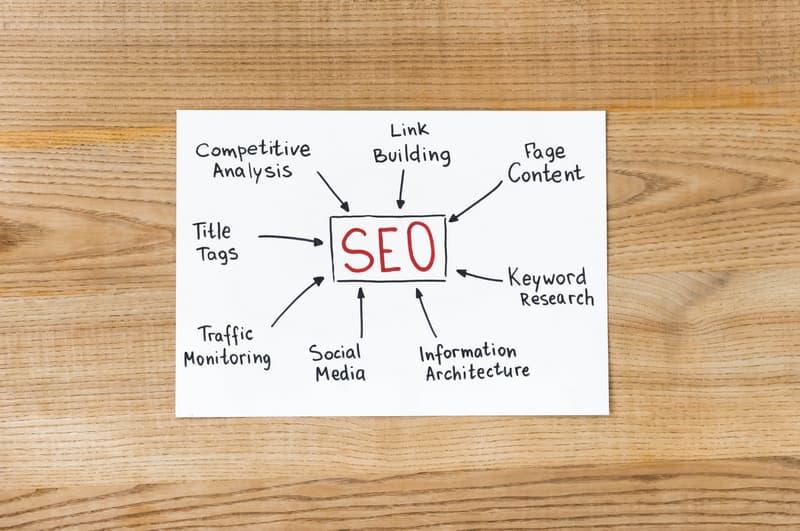 SEO information written on paper